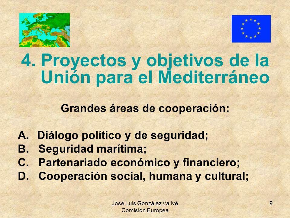 José Luis González Vallvé Comisión Europea 9 4. Proyectos y objetivos de la Unión para el Mediterráneo Grandes áreas de cooperación: A.Diálogo polític