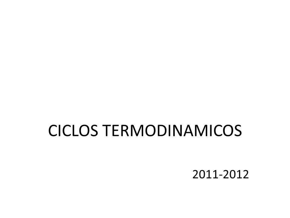 CICLO TERMODINÁMICO Es un proceso o conjuntos de procesos por los que un sistema evoluciona volviendo al mismo estado inicial.