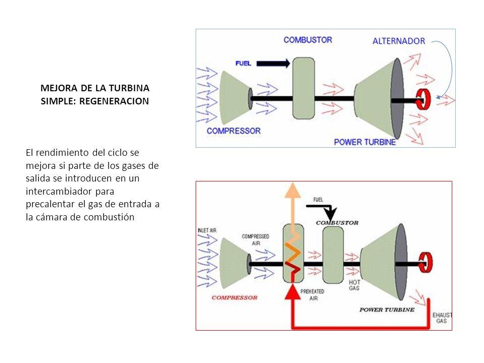 MEJORA DE LA TURBINA SIMPLE: REGENERACION El rendimiento del ciclo se mejora si parte de los gases de salida se introducen en un intercambiador para p