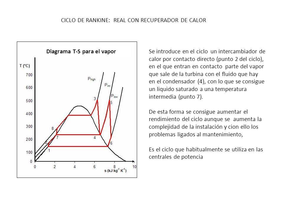 CICLO DE RANKINE: REAL CON RECUPERADOR DE CALOR Se introduce en el ciclo un intercambiador de calor por contacto directo (punto 2 del ciclo), en el qu