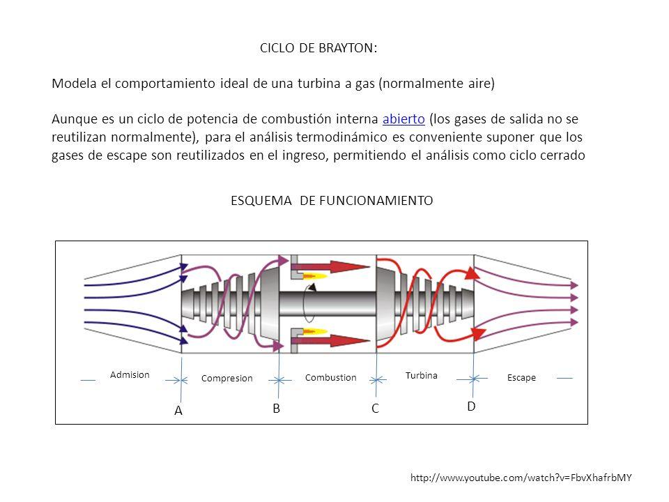 CICLO DE BRAYTON: Modela el comportamiento ideal de una turbina a gas (normalmente aire) Aunque es un ciclo de potencia de combustión interna abierto