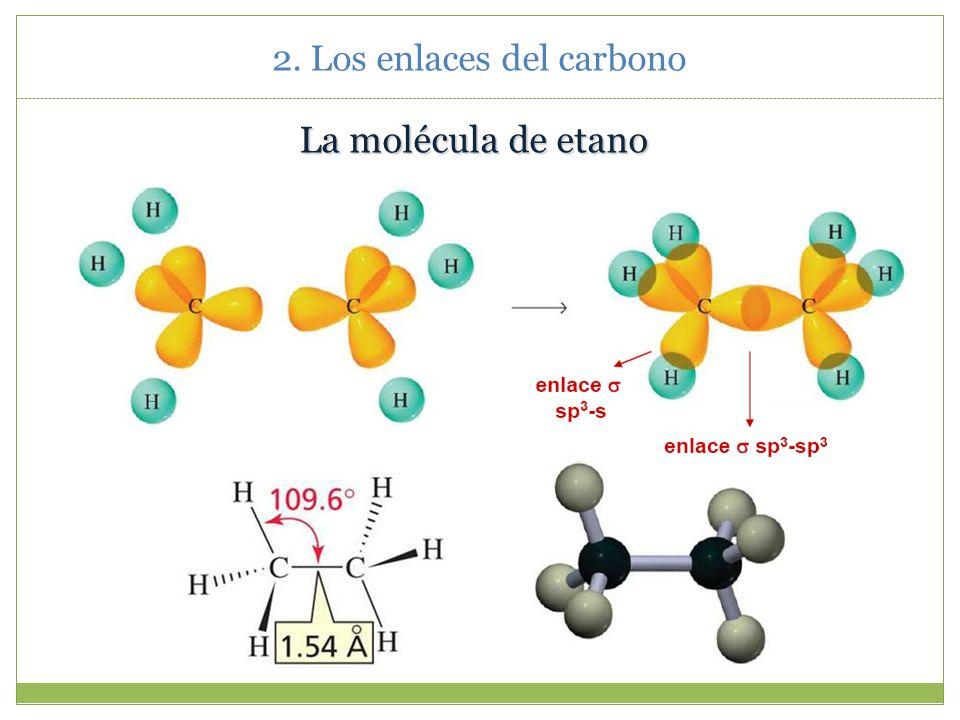 2. Los enlaces del carbono H H H C sp 3 Combinación lineal 4 OA 2s 2p x 2 p z 2 p y 4 OA sp 3 CH 4 H H H H H H H H H sp 3 109°280109°280