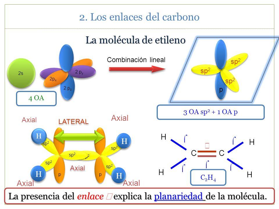 2. Los enlaces del carbono 2.2.La hibridación sp 2