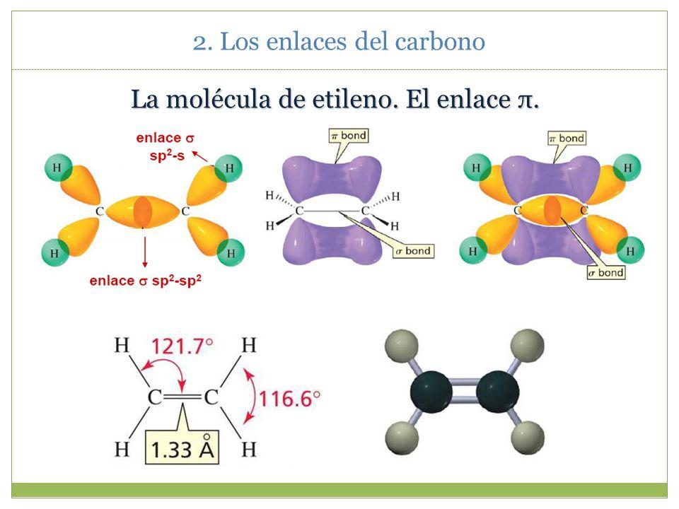 2. Los enlaces del carbono La molécula de etileno Combinación lineal 4 OA 2s 2p x 2 p z 2 p y 3 OA sp 2 + 1 OA p sp 2 p p p p p C H C C2H4C2H4 H H Axi