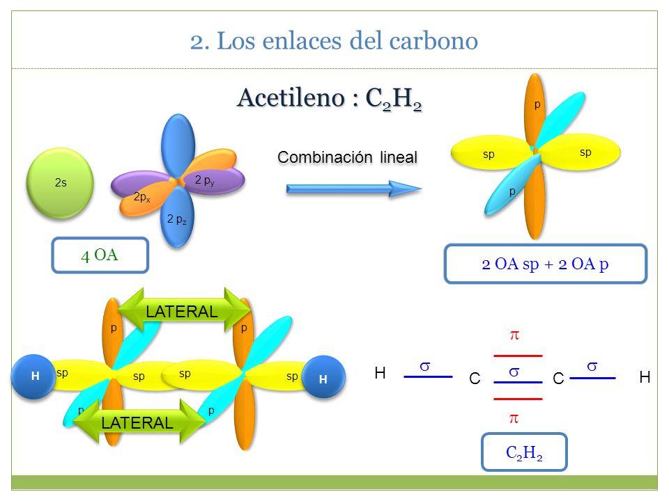 2. Los enlaces del carbono 2.3.La hibridación sp.