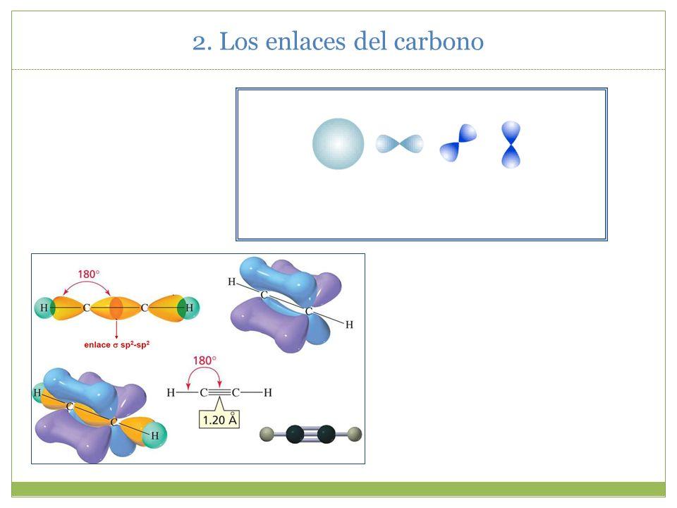 2. Los enlaces del carbono Acetileno : C 2 H 2 sp p p p p p p p p LATERAL H H CC 2 OA sp + 2 OA p sp p p p p LATERAL 4 OA 2s 2p x 2 p z 2 p y Combinac