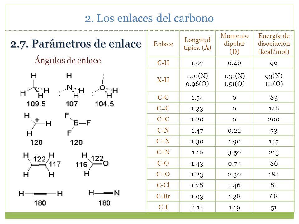 2. Los enlaces del carbono 2.6.Resumen de hibridación.