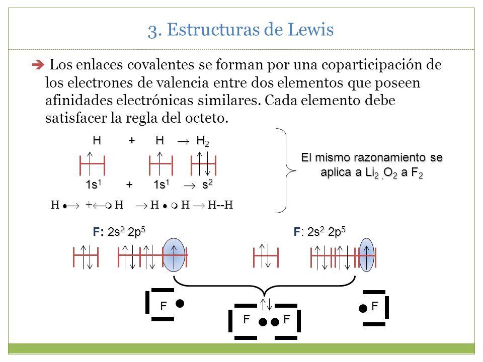 3. Estructuras de Lewis