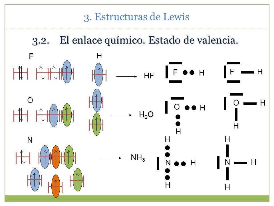 3. Estructuras de Lewis 3.1.Estructuras de Lewis de los átomos. H Li Na : ns 1 Be Mg : ns 2 B Al : ns 2 np 1 C Si : ns 2 np 2 C Si : ns 2 np 2 N P : n