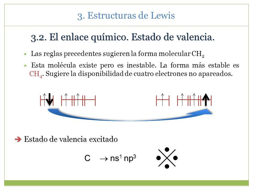 3. Estructuras de Lewis 3.2.El enlace químico. Estado de valencia. HHF H2OH2OH2OH2O NH 3 H F HF O H H NHHH OH H NHHH F O N
