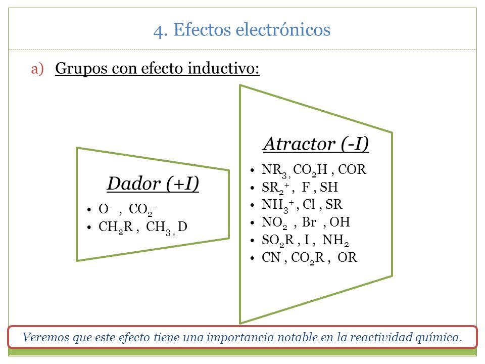4. Efectos electrónicos 4.3.Efecto inductivo El desplazamiento de la densidad electrónica de los enlaces σ de una molécula orgánica como consecuencia