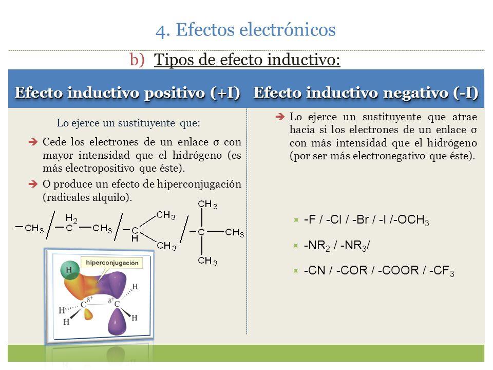 4. Efectos electrónicos a) Grupos con efecto inductivo: Dador (+I) O -, CO 2 - CH 2 R, CH 3, D Atractor (-I) NR 3, CO 2 H, COR SR2 +, F, SH NH3 +, Cl,