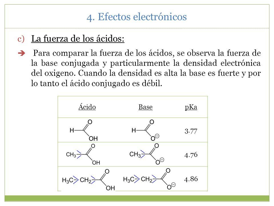 Efecto inductivo positivo (+I) Efecto inductivo negativo (-I) Lo ejerce un sustituyente que: Cede los electrones de un enlace σ con mayor intensidad q