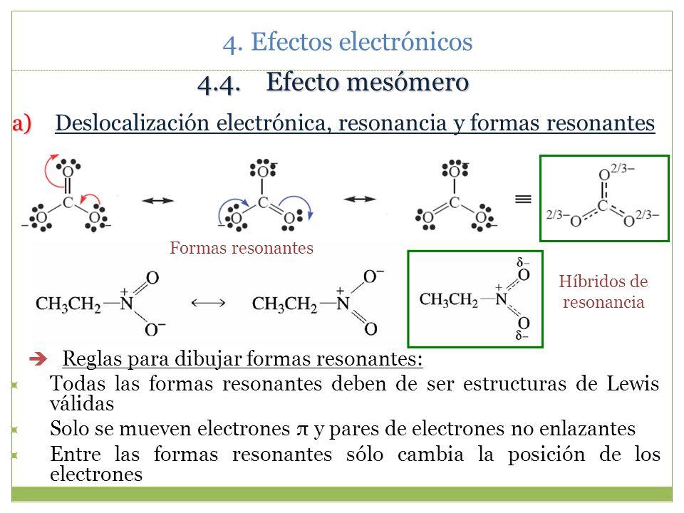 4. Efectos electrónicos El efecto inductivo se debilita a partir del tercero o el cuarto enlace. Un átomo o un grupo de átomos (aquí COOH) es capaz de