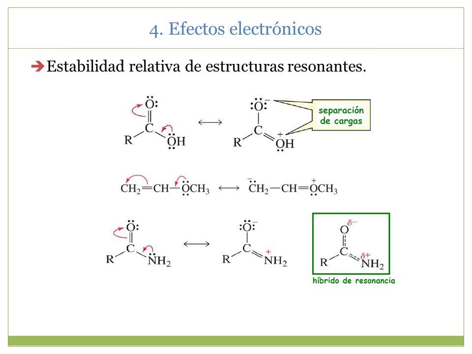 4. Efectos electrónicos Estabilidad de formas resonantes: Dado que las formas conjugadas son diferentes, una tendrá la descripción de la realidad, aun