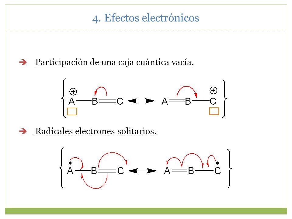 4. Efectos electrónicos b) Efecto conjugativo o mesómero y principales casos de conjugación. Alternación enlace simple – enlace doble. Participación d