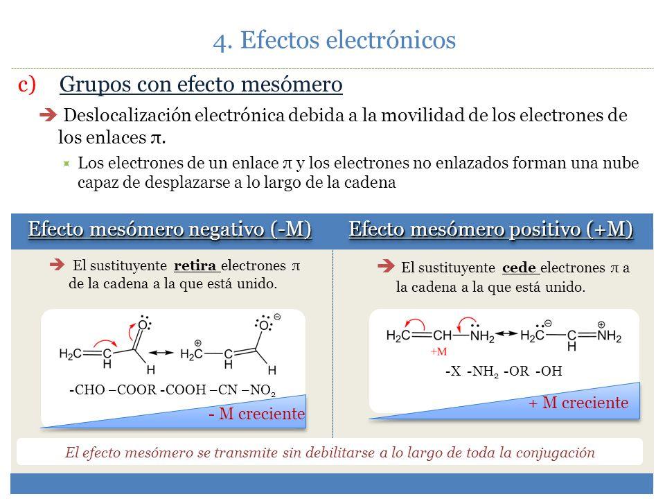 4. Efectos electrónicos Participación de una caja cuántica vacía. Radicales electrones solitarios.