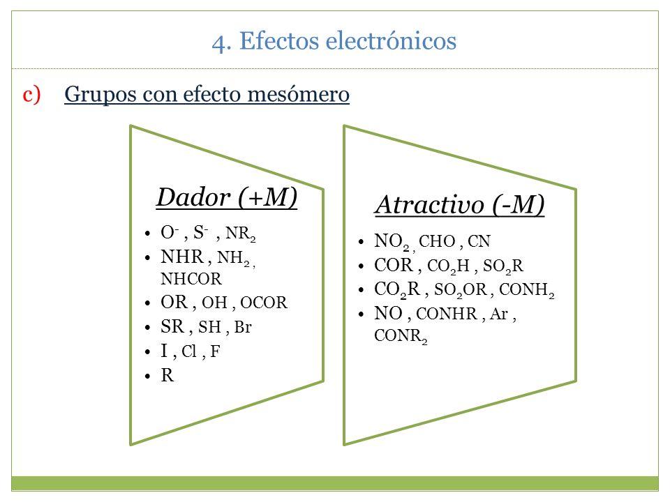 Efecto mesómero negativo (-M) Efecto mesómero positivo (+M) El sustituyente retira electrones π de la cadena a la que está unido. El sustituyente cede
