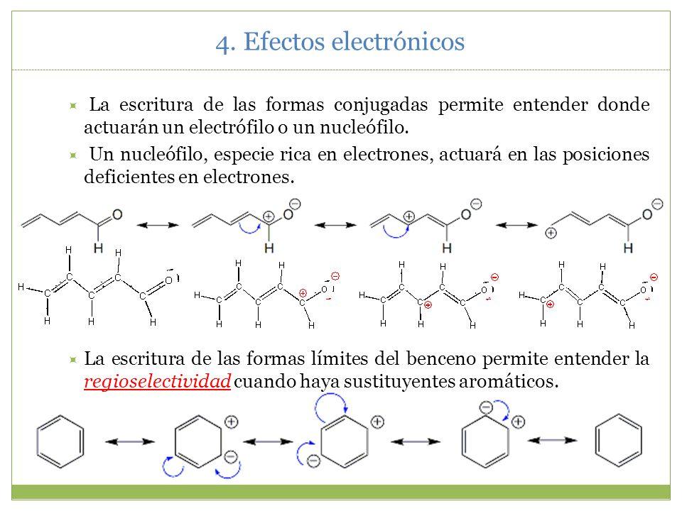 4. Efectos electrónicos c)Grupos con efecto mesómero Dador (+M) O -, S -, NR 2 NHR, NH 2, NHCOR OR, OH, OCOR SR, SH, Br I, Cl, F R Atractivo (-M) NO 2