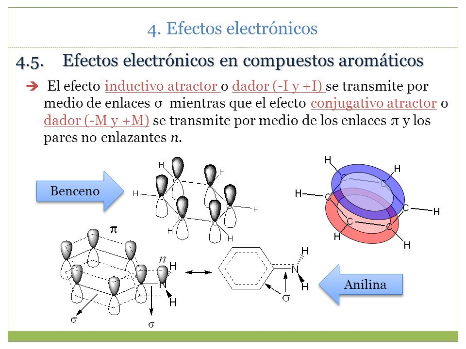 4. Efectos electrónicos La escritura de las formas conjugadas permite entender donde actuarán un electrófilo o un nucleófilo. Un nucleófilo, especie r