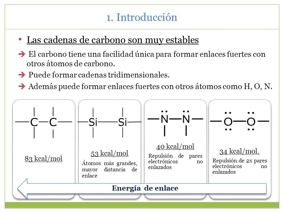 La corteza terrestre contiene un 0.1 % de carbono … La corteza terrestre contiene un 0.1 % de carbono … …pero los compuestos orgánicos suponen un 95%
