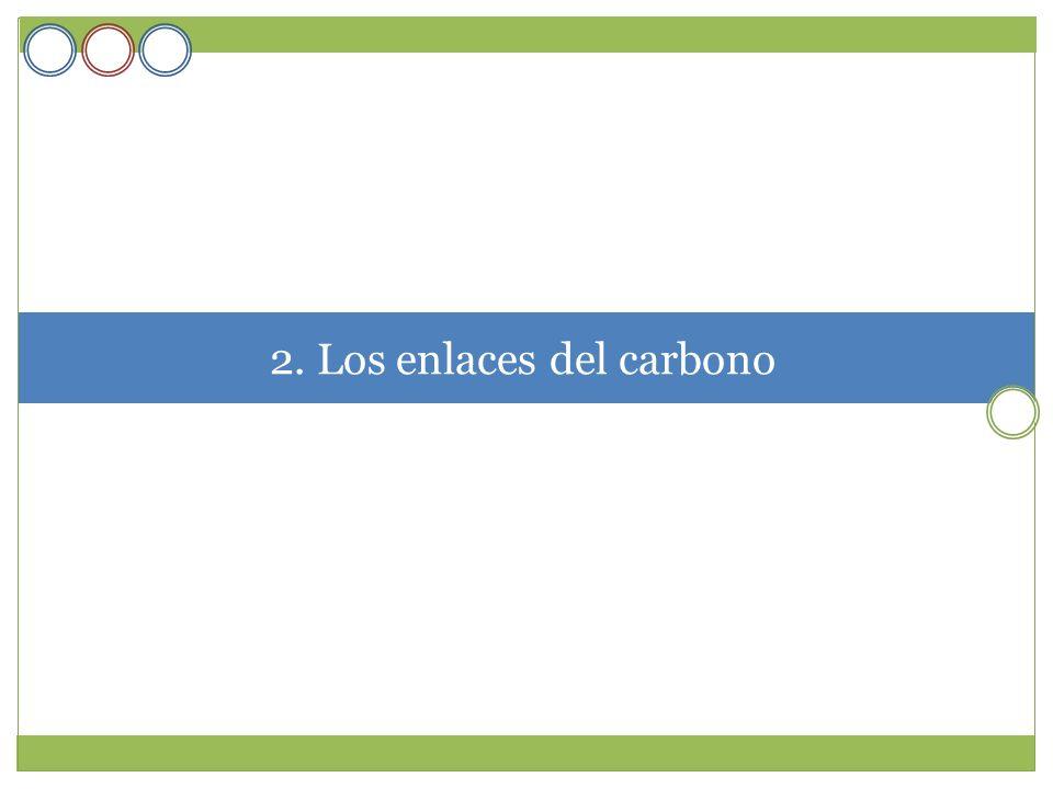 1. Introducción Las cadenas de carbono son muy estables El carbono tiene una facilidad única para formar enlaces fuertes con otros átomos de carbono.