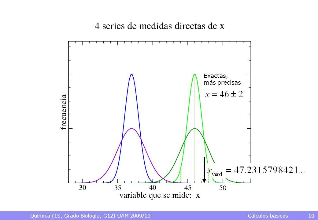 Química (1S, Grado Biología, G12) UAM 2009/10 Cálculos básicos 10 Exactas, más precisas