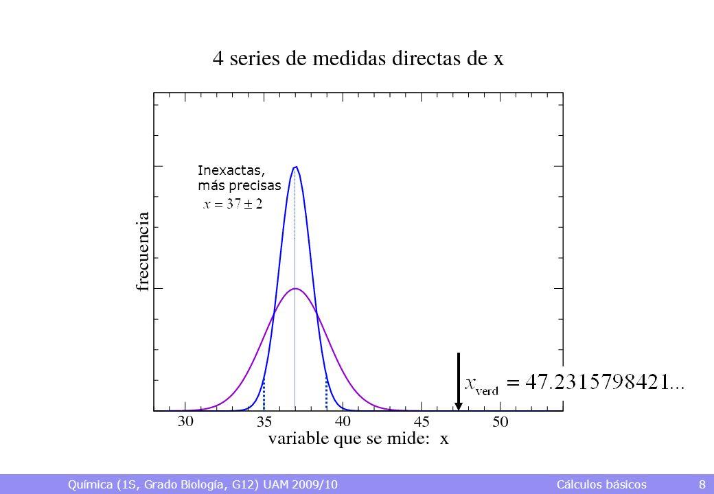 Química (1S, Grado Biología, G12) UAM 2009/10 Cálculos básicos 8 Inexactas, más precisas