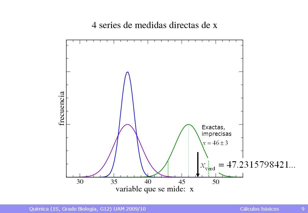 Química (1S, Grado Biología, G12) UAM 2009/10 Cálculos básicos 9 Exactas, imprecisas