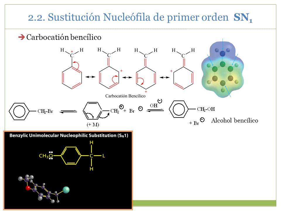 Carbocatión bencílico Alcohol bencílico 2.2. Sustitución Nucleófila de primer orden SN 1