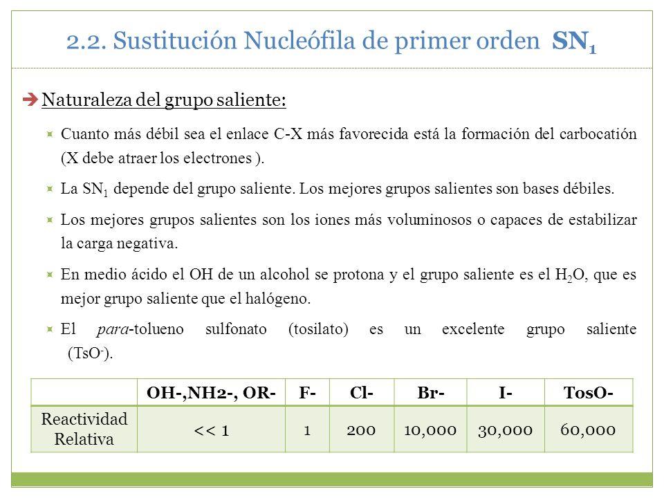 Naturaleza del grupo saliente: Cuanto más débil sea el enlace C-X más favorecida está la formación del carbocatión (X debe atraer los electrones ). La