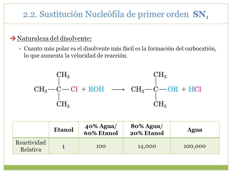 Naturaleza del disolvente: Cuanto más polar es el disolvente más fácil es la formación del carbocatión, lo que aumenta la velocidad de reacción. Etano