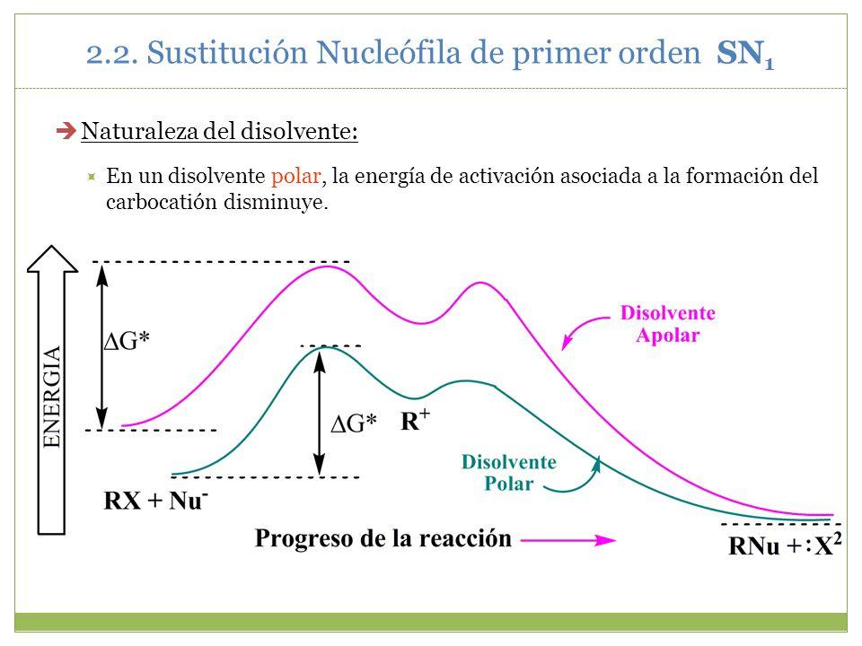 Naturaleza del disolvente: En un disolvente polar, la energía de activación asociada a la formación del carbocatión disminuye. 2.2. Sustitución Nucleó