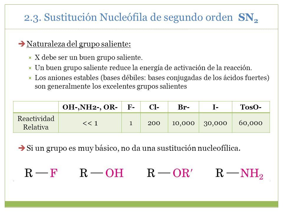 Naturaleza del grupo saliente: X debe ser un buen grupo saliente. Un buen grupo saliente reduce la energía de activación de la reacción. Los aniones e