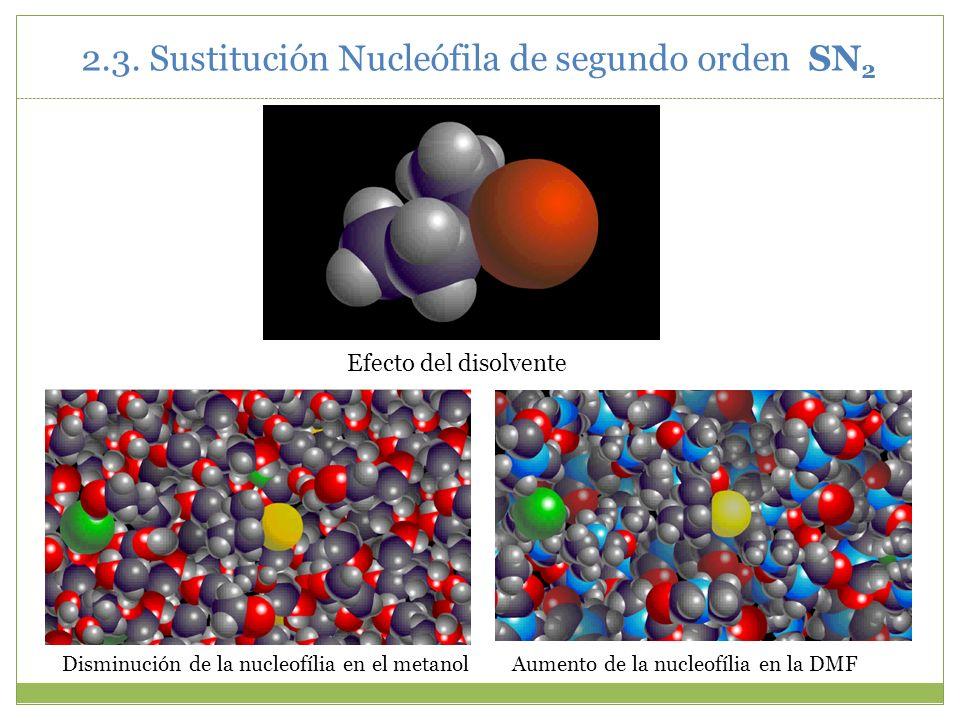 Efecto del disolvente Disminución de la nucleofília en el metanolAumento de la nucleofília en la DMF 2.3. Sustitución Nucleófila de segundo orden SN 2
