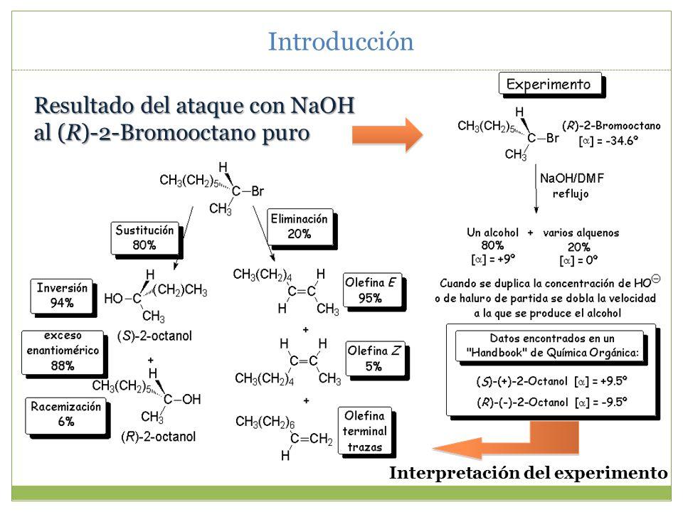 Introducción Resultado del ataque con NaOH al (R)-2-Bromooctano puro