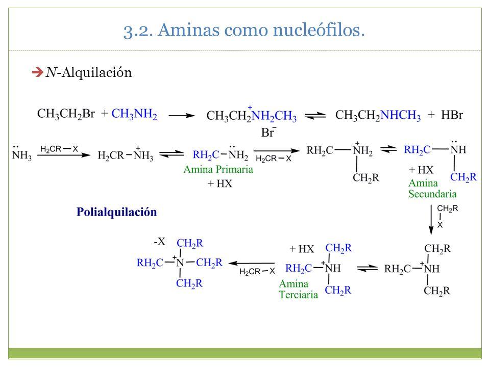 3.2. Aminas como nucleófilos. N-Alquilación