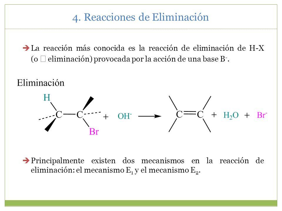 4. Reacciones de Eliminación La reacción más conocida es la reacción de eliminación de H-X (o eliminación) provocada por la acción de una base B -. Pr
