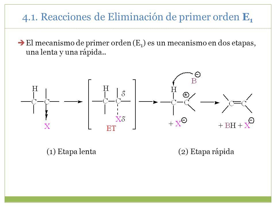 4.1. Reacciones de Eliminación de primer orden E 1 El mecanismo de primer orden (E 1 ) es un mecanismo en dos etapas, una lenta y una rápida.. (1) Eta