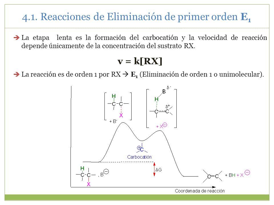 4.1. Reacciones de Eliminación de primer orden E 1 La etapa lenta es la formación del carbocatión y la velocidad de reacción depende únicamente de la