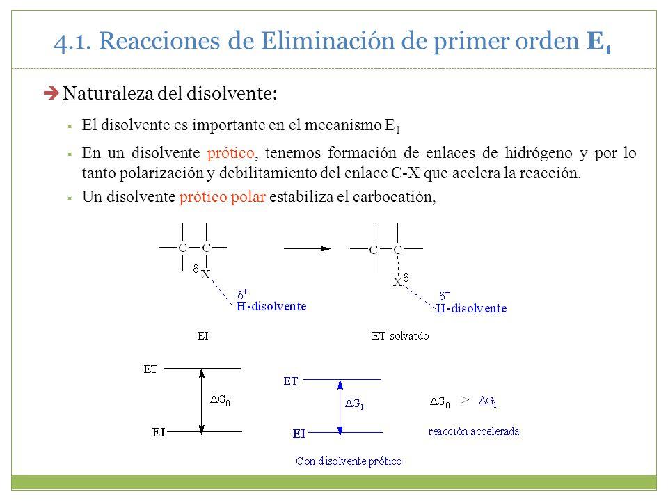 Naturaleza del disolvente: El disolvente es importante en el mecanismo E 1 En un disolvente prótico, tenemos formación de enlaces de hidrógeno y por l
