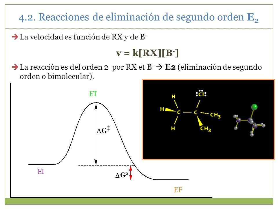 4.2. Reacciones de eliminación de segundo orden E 2 La velocidad es función de RX y de B - v = k[RX][B - ] La reacción es del orden 2 por RX et B - E2