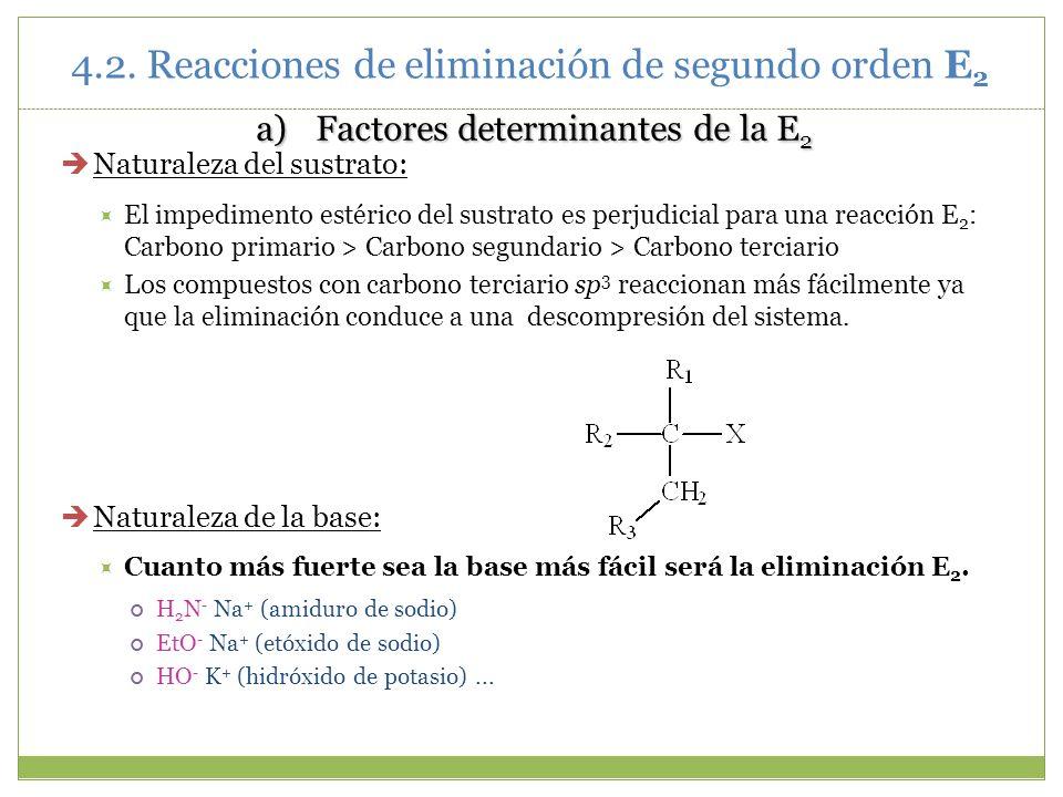 a)Factores determinantes de la E 2 Naturaleza del sustrato: El impedimento estérico del sustrato es perjudicial para una reacción E 2 : Carbono primar