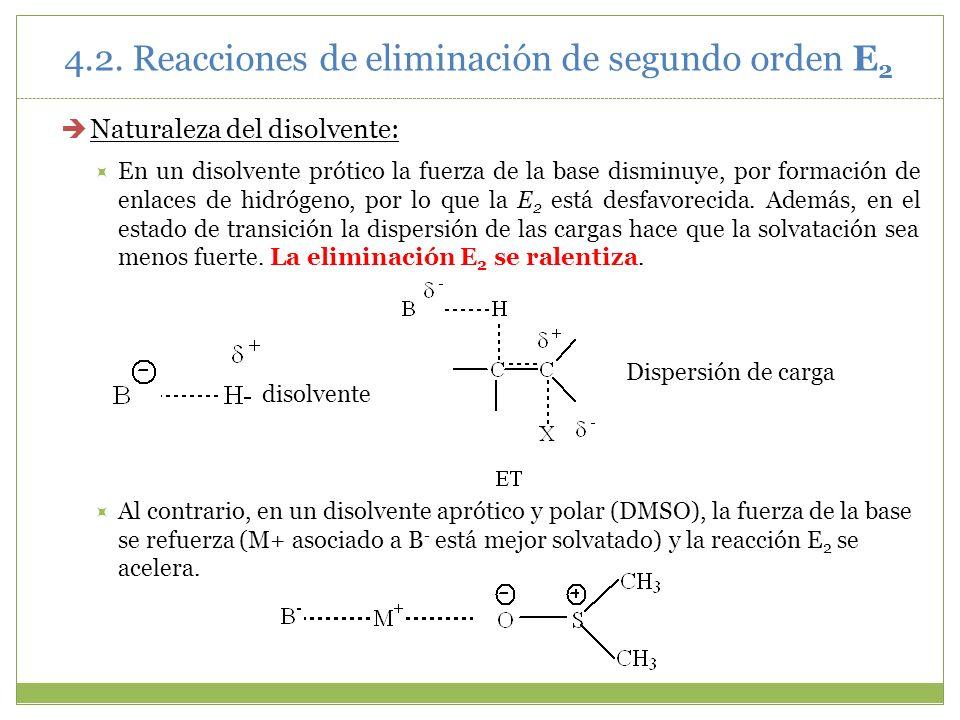 Naturaleza del disolvente: En un disolvente prótico la fuerza de la base disminuye, por formación de enlaces de hidrógeno, por lo que la E 2 está desf