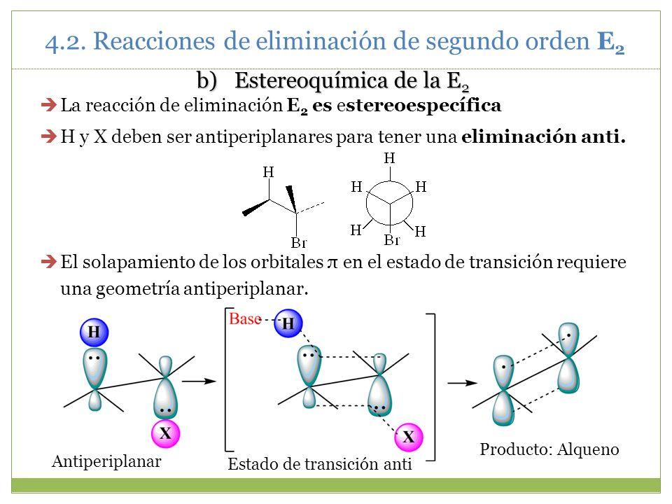 b)Estereoquímica de la E 2 La reacción de eliminación E 2 es estereoespecífica H y X deben ser antiperiplanares para tener una eliminación anti. El so