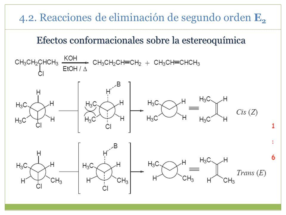 Efectos conformacionales sobre la estereoquímica 4.2. Reacciones de eliminación de segundo orden E 2