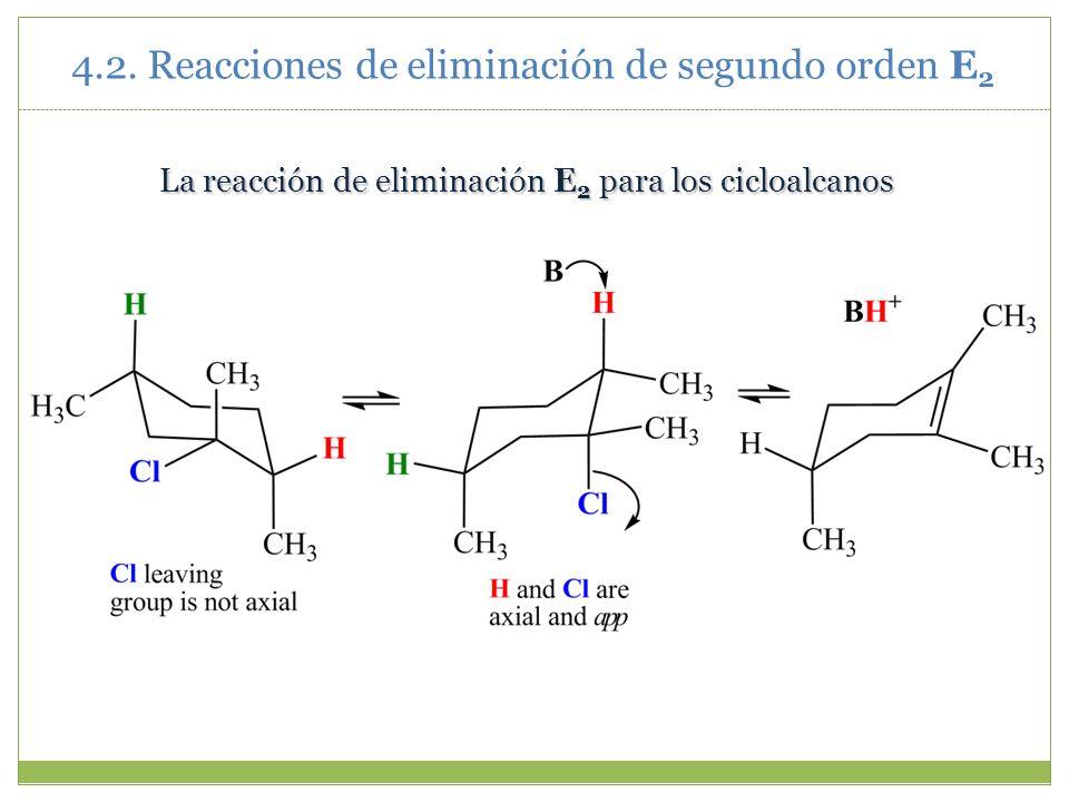 La reacción de eliminación E 2 para los cicloalcanos 4.2. Reacciones de eliminación de segundo orden E 2