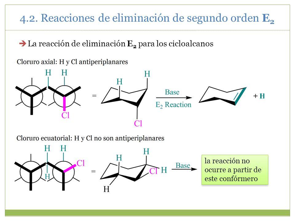 La reacción de eliminación E 2 para los cicloalcanos 4.2. Reacciones de eliminación de segundo orden E 2 la reacción no ocurre a partir de este confór