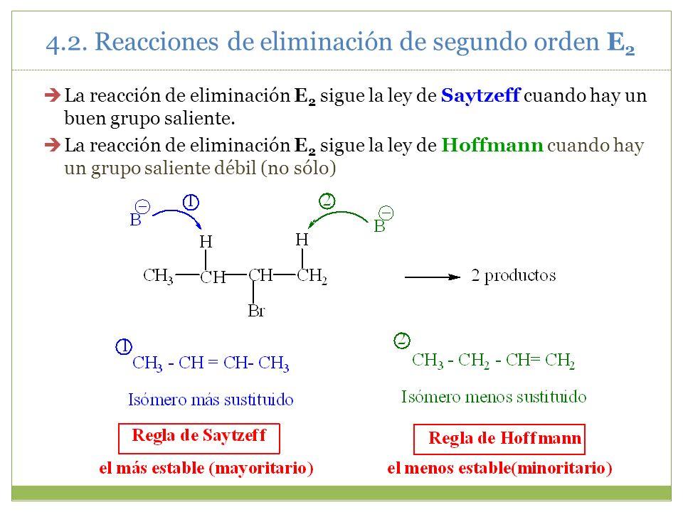 La reacción de eliminación E 2 sigue la ley de Saytzeff cuando hay un buen grupo saliente. La reacción de eliminación E 2 sigue la ley de Hoffmann cua