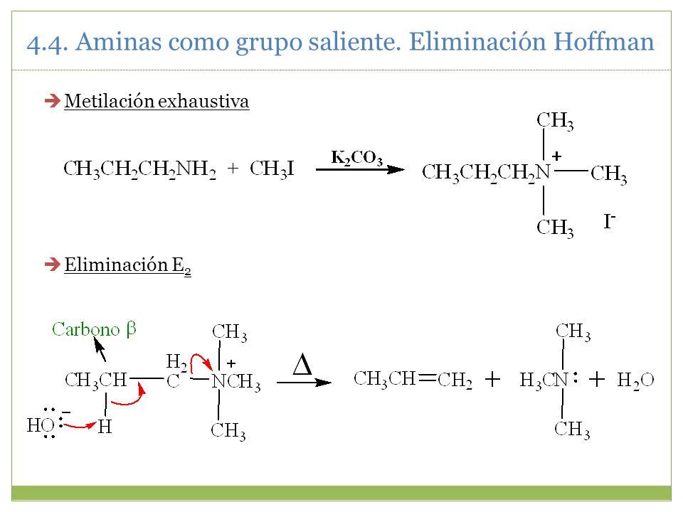 4.4. Aminas como grupo saliente. Eliminación Hoffman Metilación exhaustiva Eliminación E 2